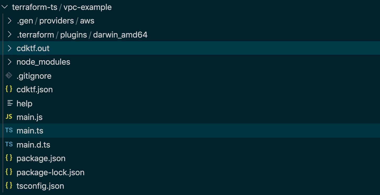 CDK Folder Structure