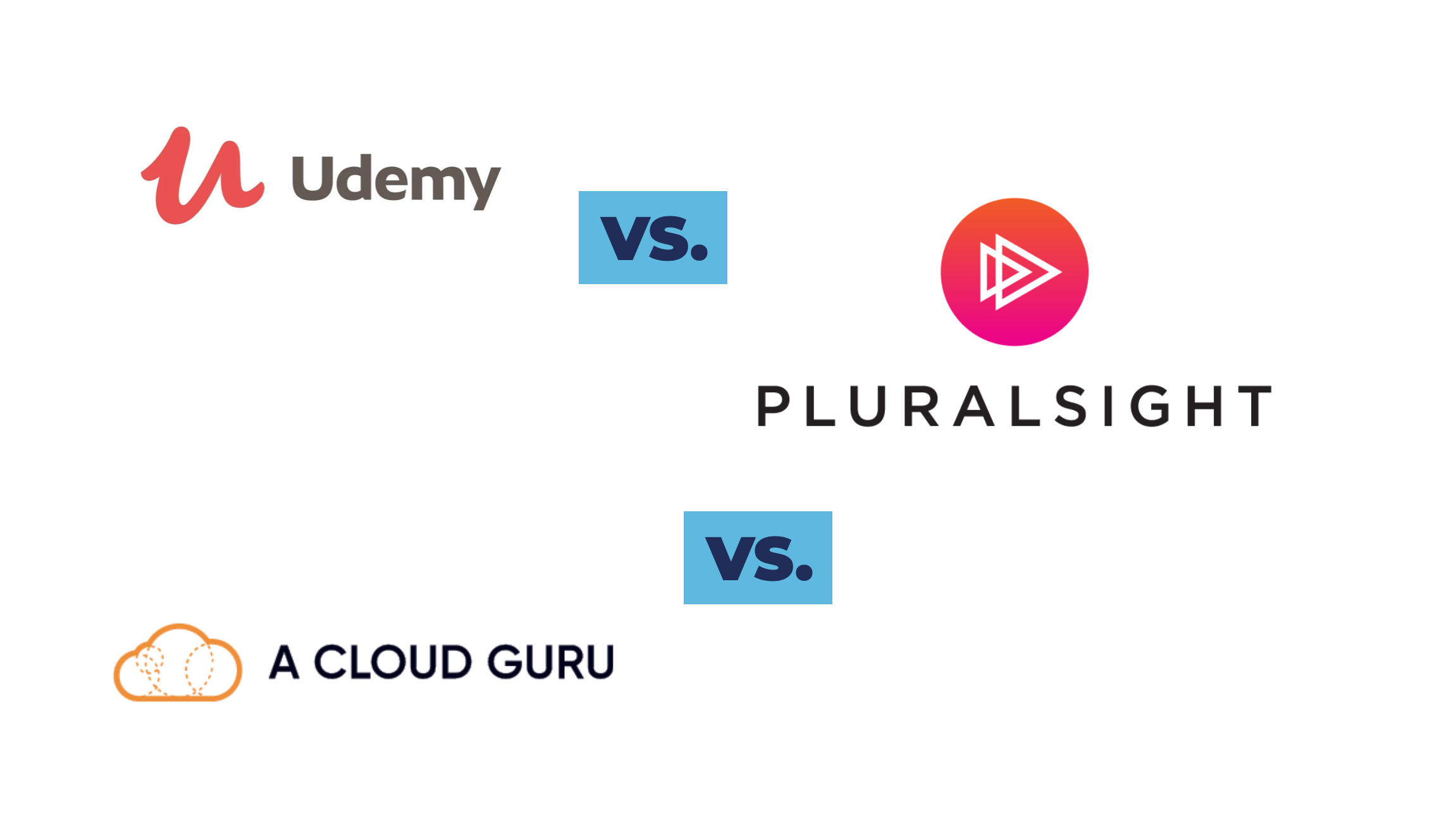 udemy vs pluralsight vs acloudguru